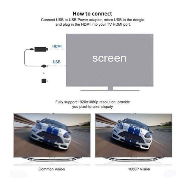 دانگل HDMI انی کست مدل M4 plus